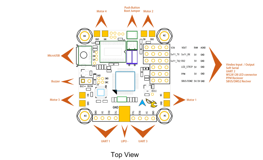 BF F3 top 1024x622 betaflight f3 wiring diagram diagram wiring diagrams for diy car  at panicattacktreatment.co